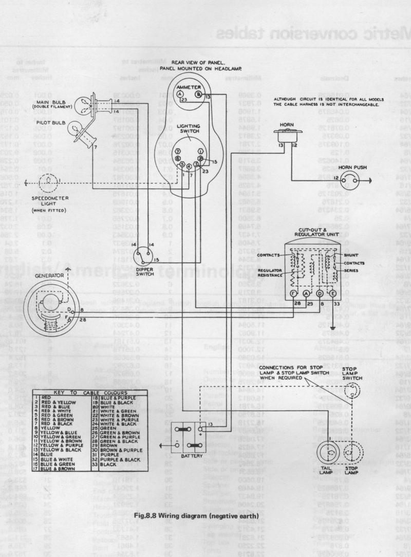 Fa Jan Buchwald Bsa A10 Wiring Diagram A7 M Lygteskjold 1958