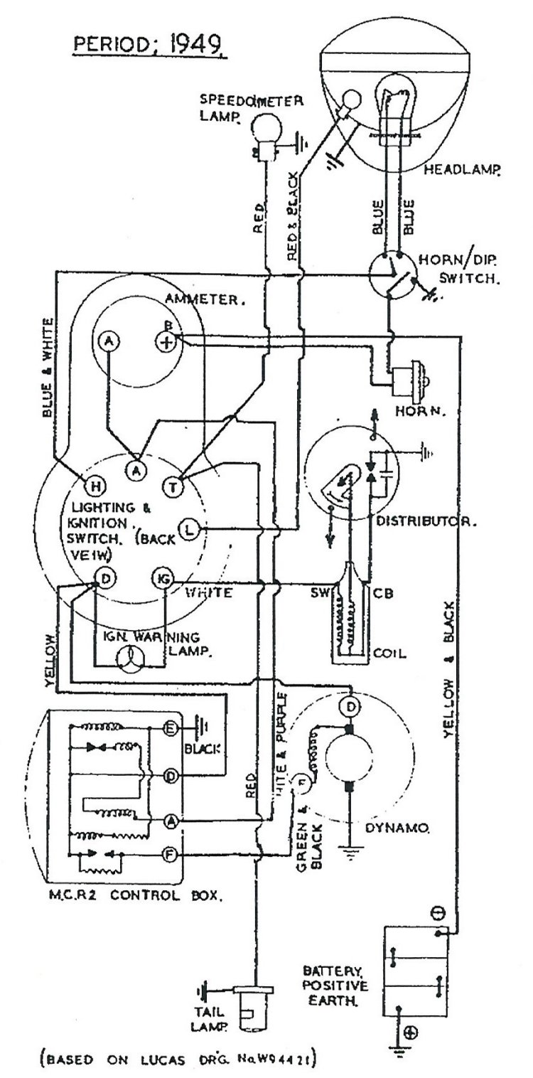 Scott 1949 the scott owners club ltd \u2022 view topic wiring diagram caterham wiring diagram at gsmx.co