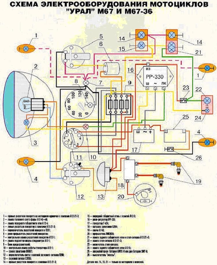 Схема проводки ИЖ Планета 3 : видео-инструкция по монтажу ...